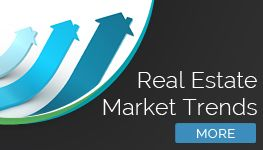 September 2020 San Diego Real Estate Market Trends